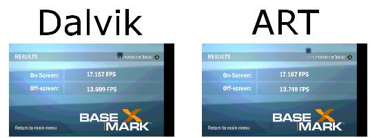 Basemark X results