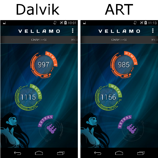 Vellamo Mobile Benchmark results