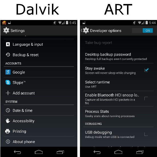 Dalvik and ART test phones